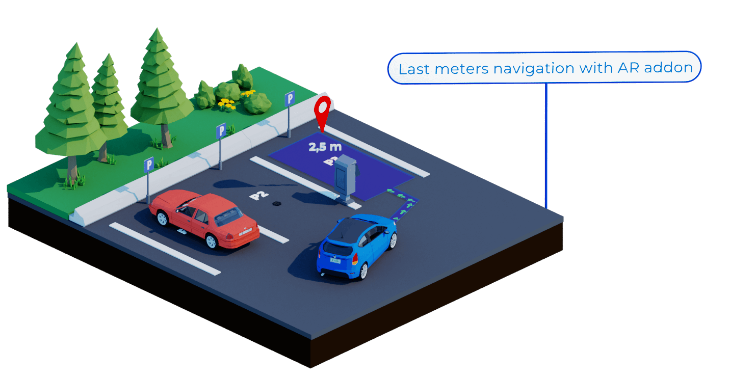 Augmented Reality (AR) in navigation